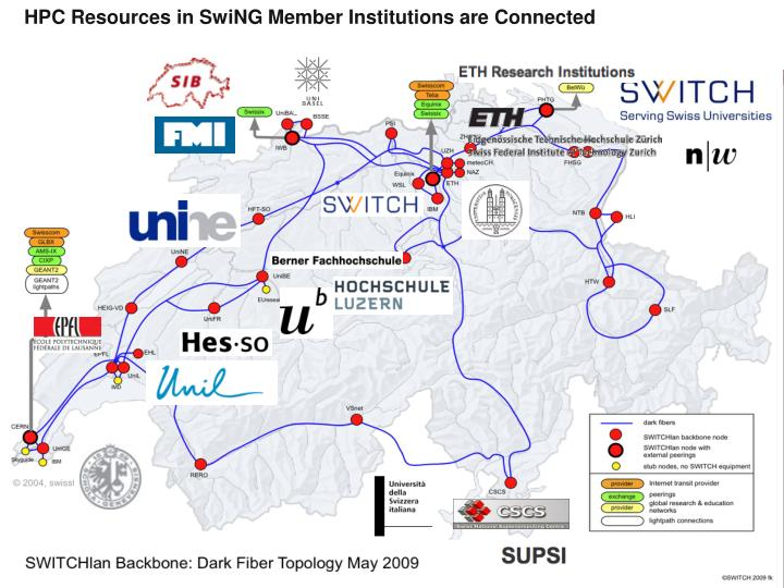 Hpc resources in swing member institutions are connected