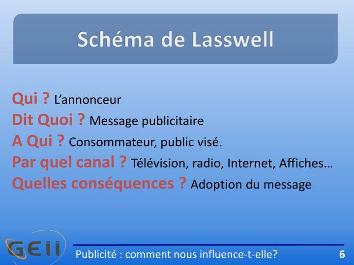 Schéma de Lasswell