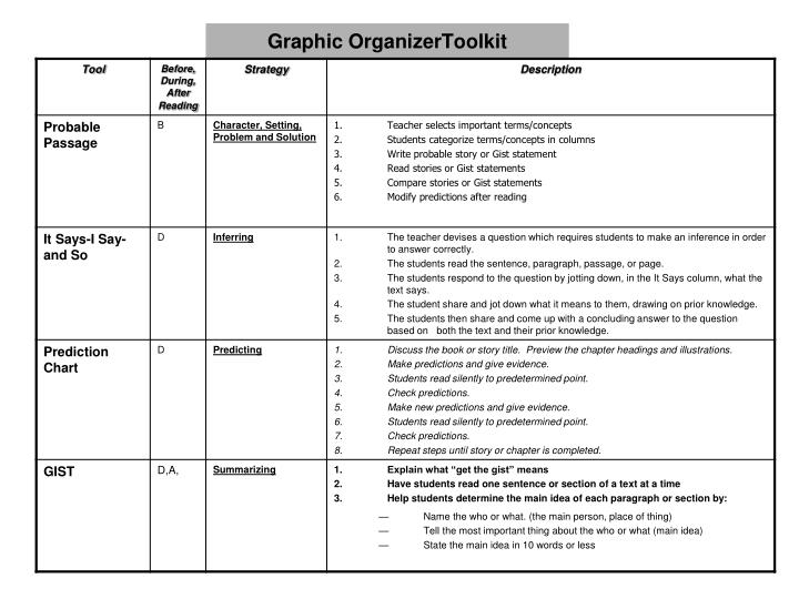 graphic organizertoolkit n.