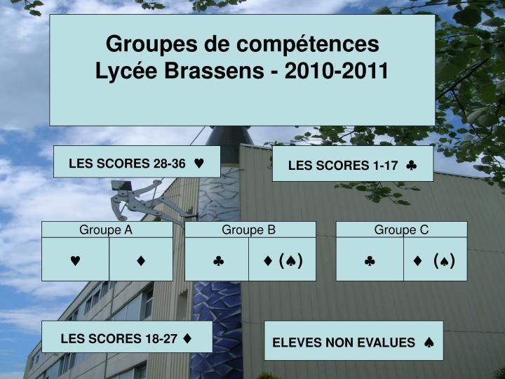 Groupes de compétences