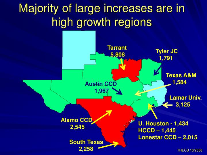 Majority of large increases are in high growth regions