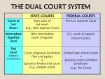 the dual court system1