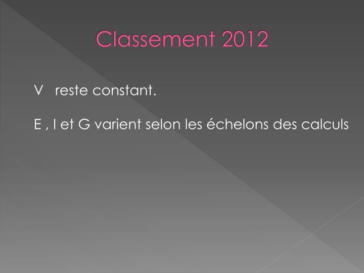 Classement 20122