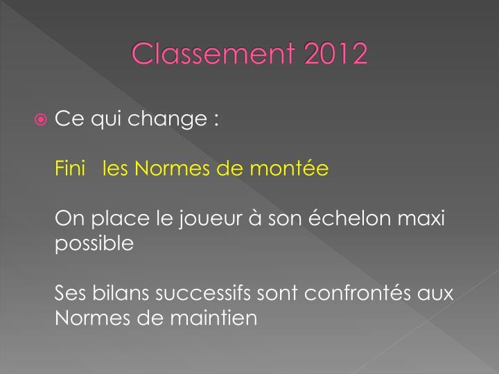 Classement 2012
