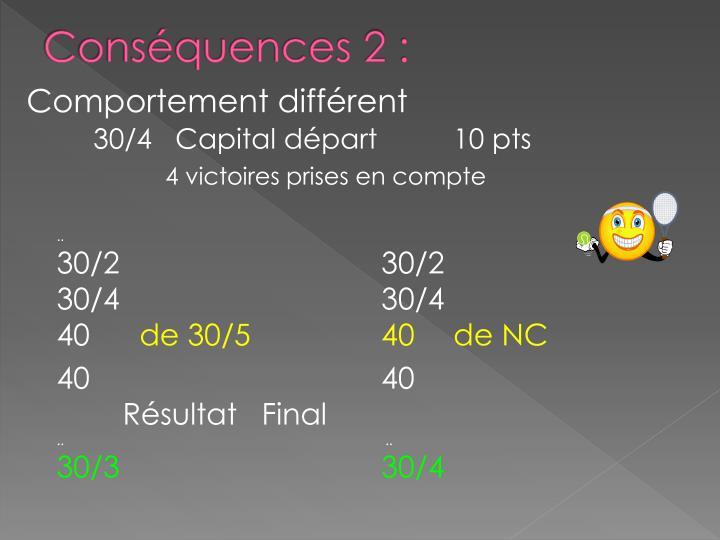 Conséquences 2 :