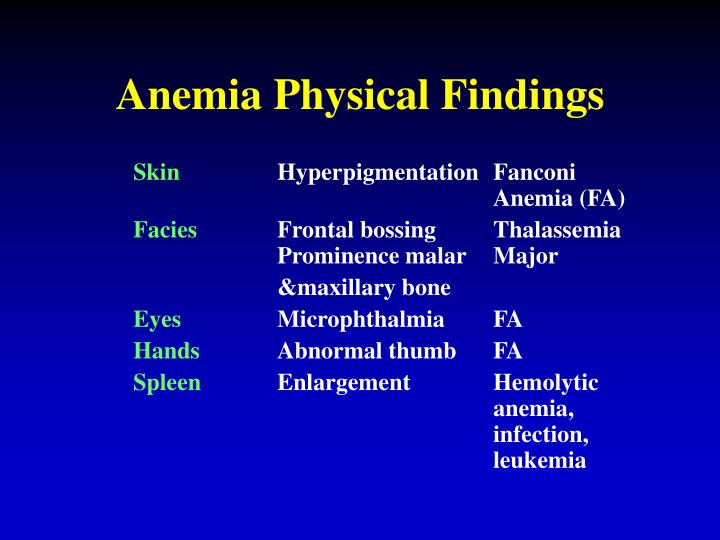 Anemia Physical Findings