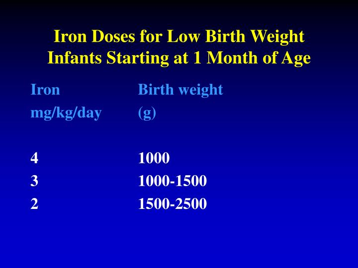 Iron Doses for Low Birth Weight Infants Starting at 1 Month of Age