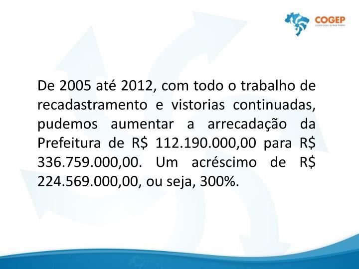 De 2005 até 2012, com todo o trabalho de recadastramento e vistorias continuadas, pudemos aumentar a arrecadação da Prefeitura de R$ 112.190.000,00 para R$ 336.759.000,00. Um acréscimo de R$ 224.569.000,00, ou seja, 300%.