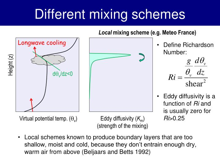 Different mixing schemes