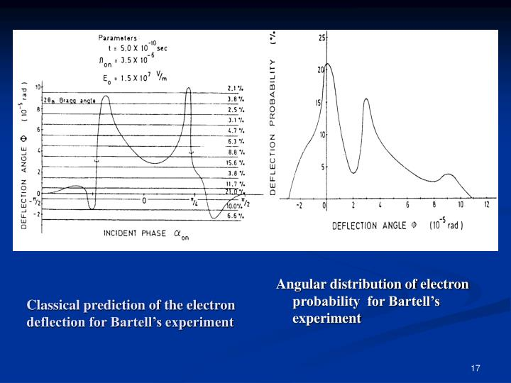a study of electron deflection Electron spin two types of experimental evidence which arose in the 1920s suggested an additional property of the electron one was the closely spaced splitting of the hydrogen spectral lines, called fine structure.