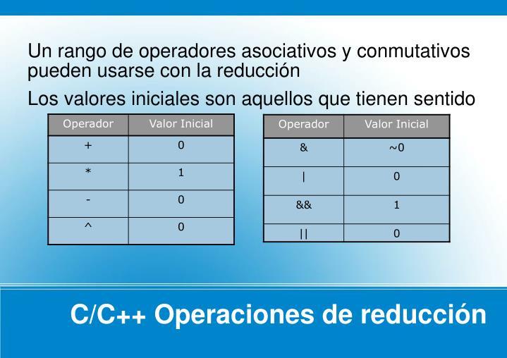 Un rango de operadores asociativos y conmutativos pueden usarse con la reducción