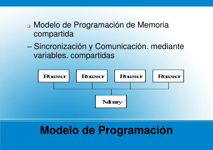 Modelo de Programación de Memoria compartida