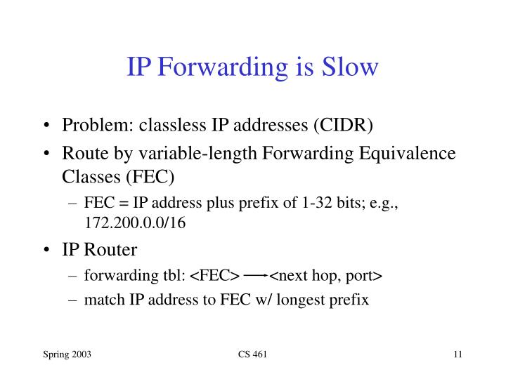 IP Forwarding is Slow
