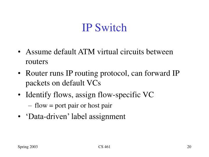 IP Switch