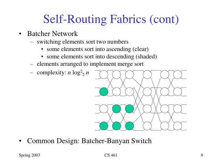 Self-Routing Fabrics (cont)