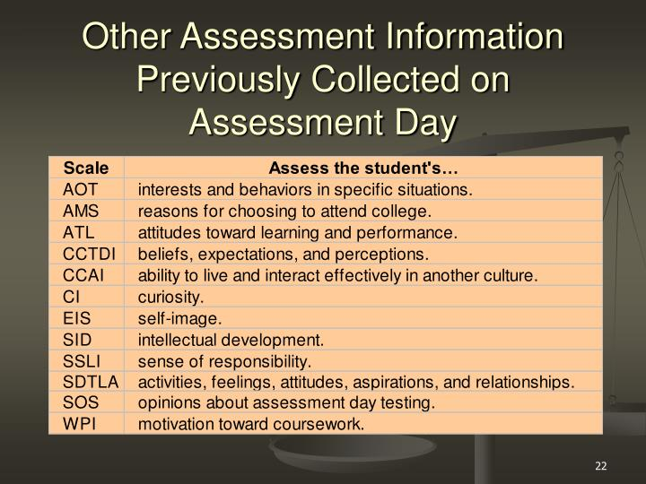 Other Assessment Information Previously Collected on Assessment Day