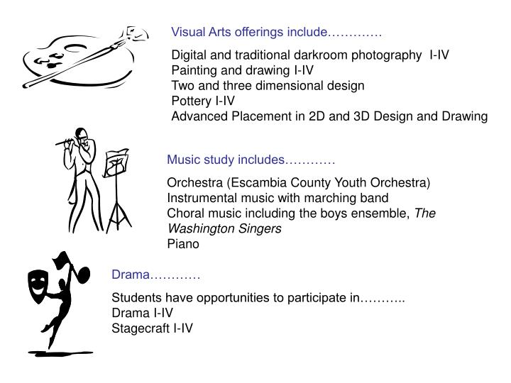 Visual Arts offerings include………….