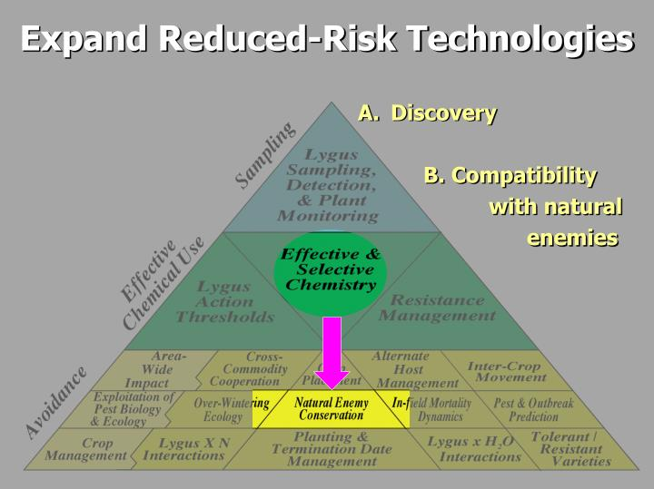 Expand Reduced-Risk Technologies