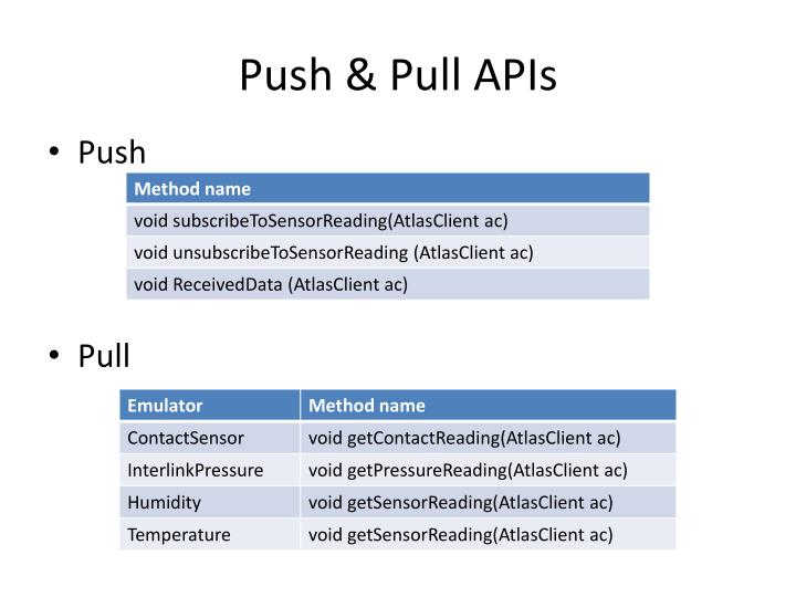 Push & Pull APIs