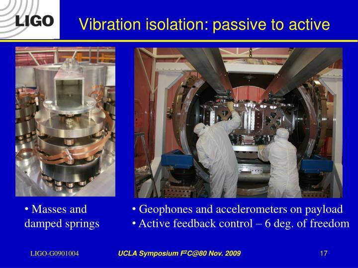 Vibration isolation: passive to active