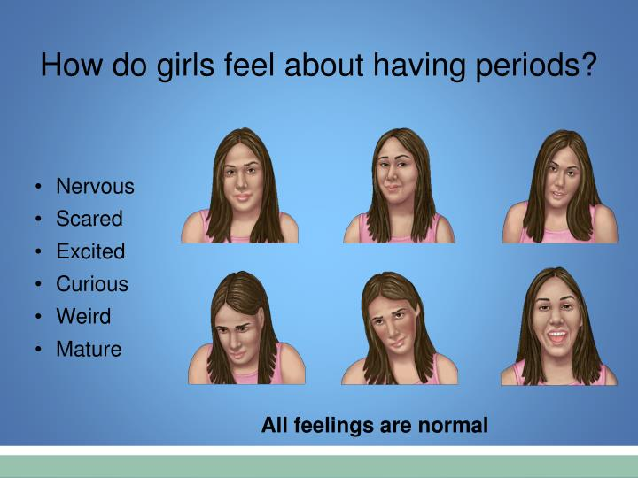 How do girls feel about having periods?