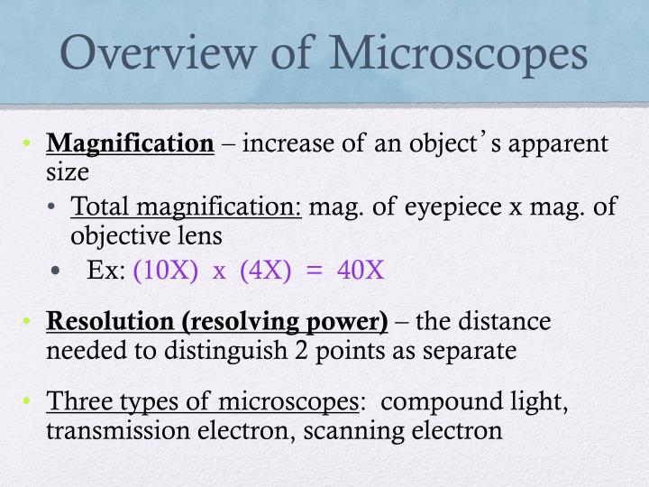 Overview of Microscopes