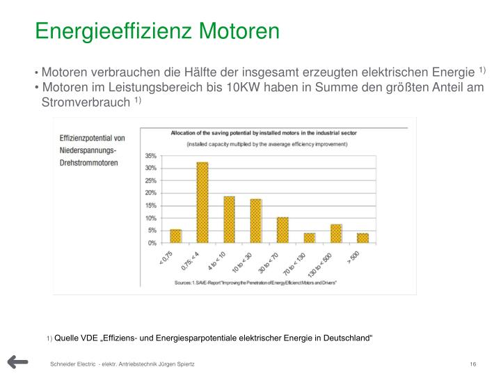 PPT - Energieeffiziente Antriebssysteme PowerPoint Presentation - ID ...