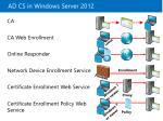 ad cs in windows server 2012