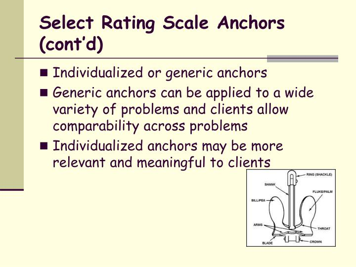 Select Rating Scale Anchors (cont'd)