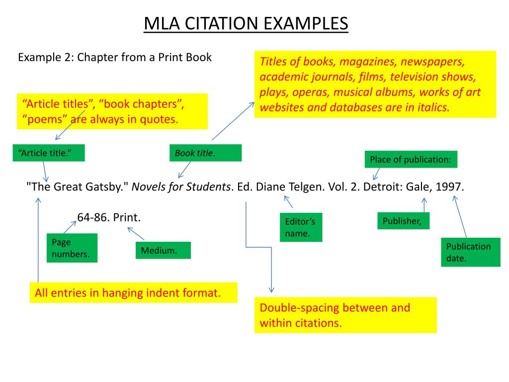 how to cite a chapter in a book mla format