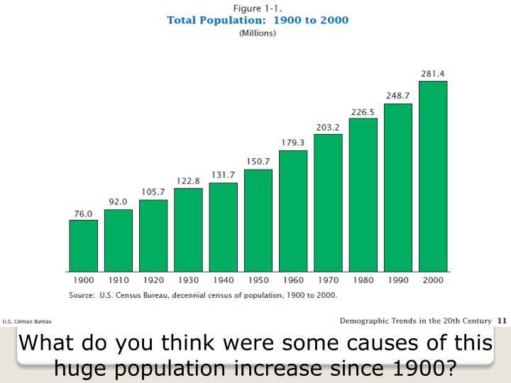 What do you think were some causes of this huge population increase since 1900?