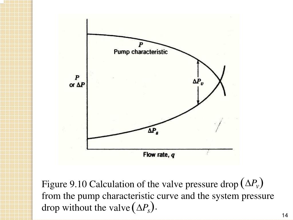 PPT - ERT 321 Process Control & Dynamics PowerPoint