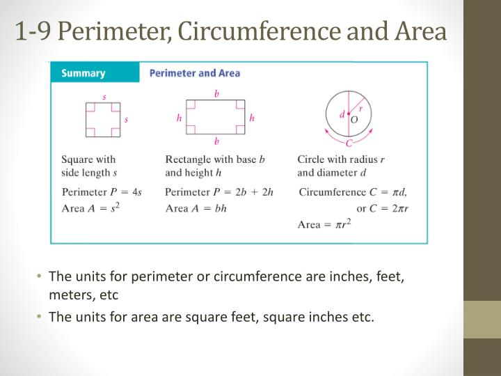 1-9 Perimeter, Circumference and Area