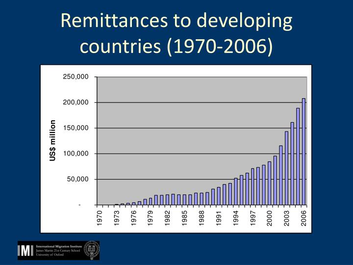 remittances for developing countries Key points for 2015: migrants from developing countries sent home $439bn 25%  of gdp in haiti is made up of remittances flows into europe.