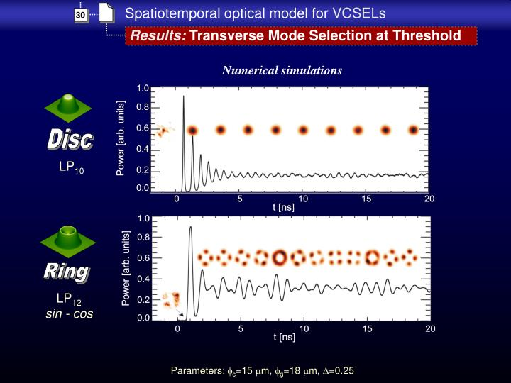 Spatiotemporal optical model for