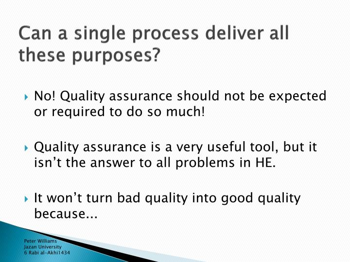 the role of quality assurance in education Quality assurance why bother  we want our customers to want to tell their customers about brandwatch, and if the application has lots of bugs and is unreliable.