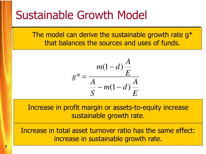 Sustainable Growth Model