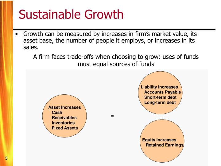 A firm faces trade-offs when choosing to grow: uses of funds must equal sources of funds