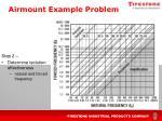 airmount example problem1