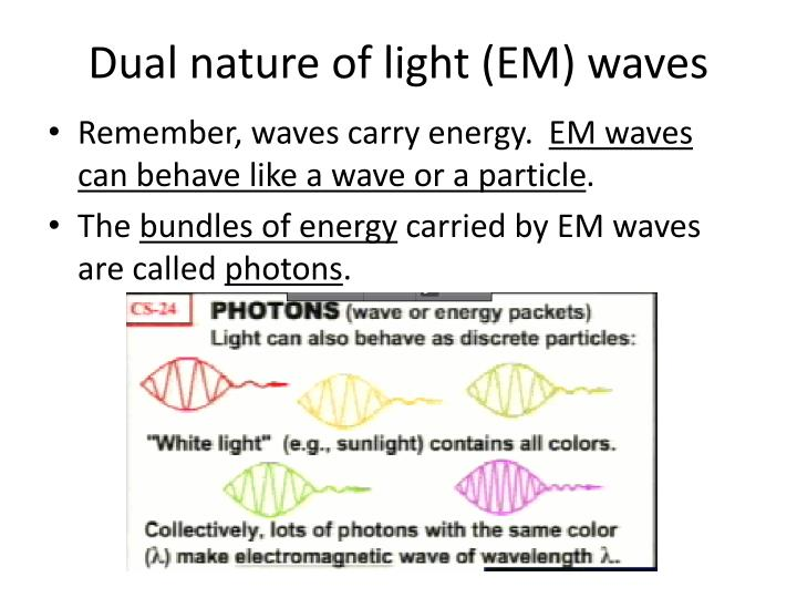 Ppt Electromagnetic Waves Powerpoint Presentation Id2731200
