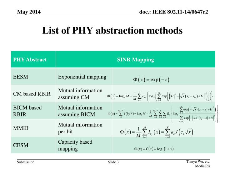 List of phy abstraction methods