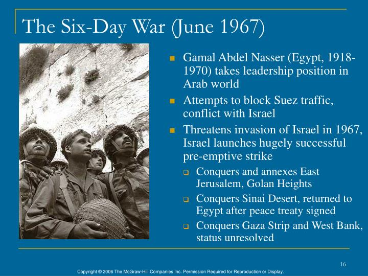 The Six-Day War (June 1967)