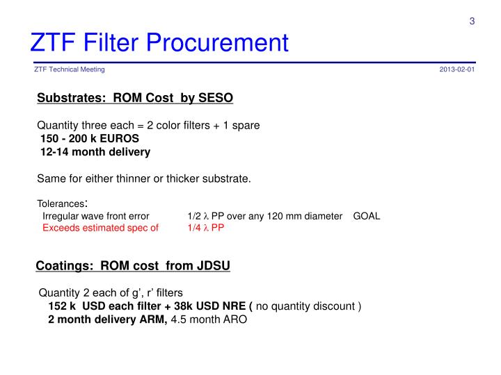 Ztf filter procurement