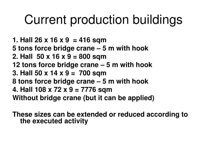 Current production buildings