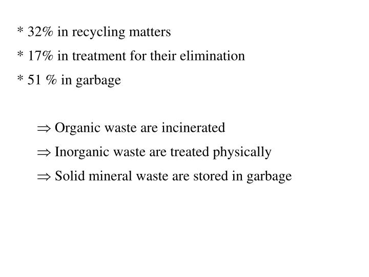 * 32% in recycling matters