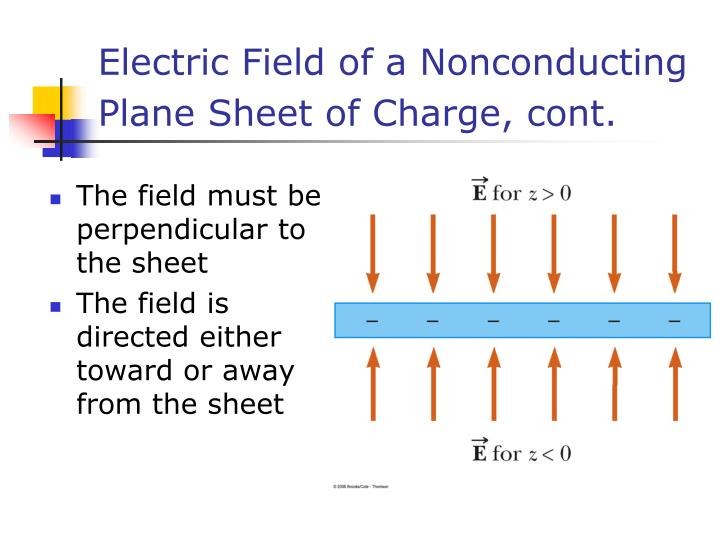 Electric Field of a Nonconducting Plane Sheet of Charge, cont.