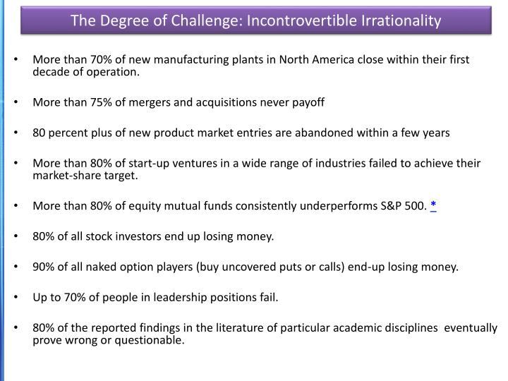 the degree of challenge incontrovertible irrationality n.