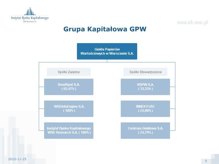 Grupa Kapitałowa GPW