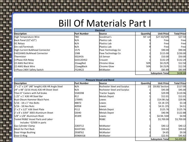 Bill Of Materials Part I