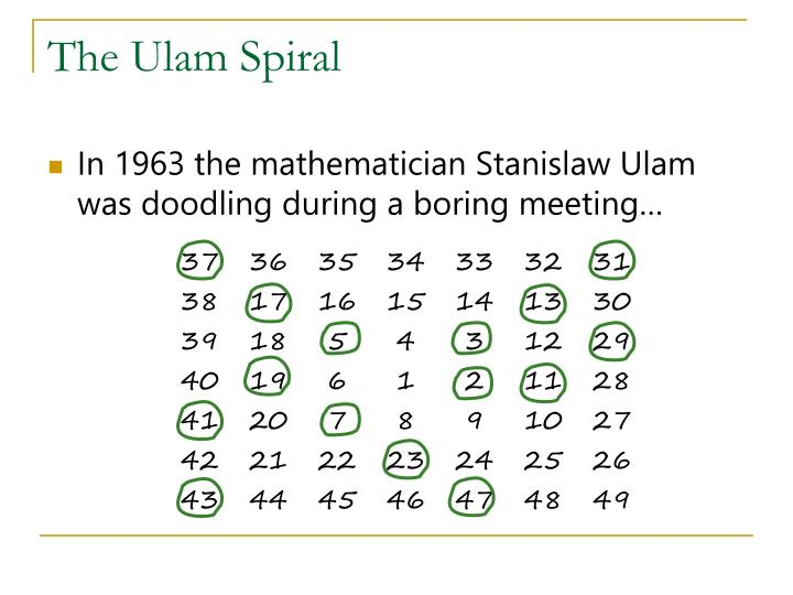 The Ulam Spiral